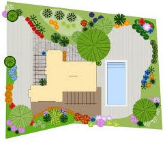 Small Picture Designing a garden from scratch