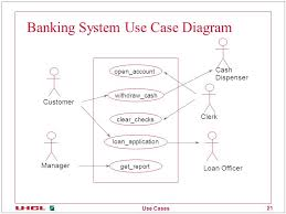 use cases  uml basic behavioral modeling   i    ppt downloaduse cases  banking system use case diagram open account  draw cash loan application clear checks get report customer manager loan