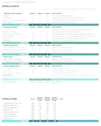 Sample Vendor Scorecard Excel Template
