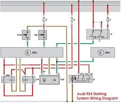 audi rs4 wiring diagram audi wiring diagrams online rs4 starting system wiring diagram