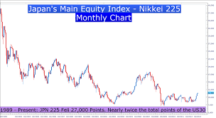 Three Beliefs That Turn Chart Patterns Into Trade Ideas