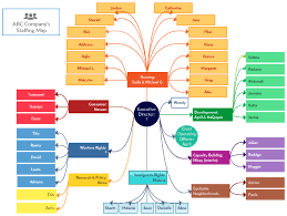 Staff Allocation Chart In Software Engineering Work Breakdown Structure Templates Editable Wbs Templates