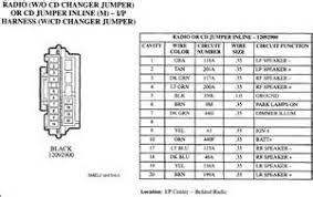 similiar 99 saturn sl2 fuse box keywords 1999 saturn fuse box diagram 1999 saturn fuse box diagram