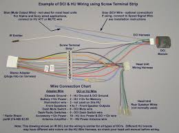 car radio wiring car image wiring diagram jvc radio wiring diagram jvc wiring diagrams on car radio wiring