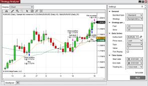 Fxcm Stock Price Chart Ninjatrader 8 Forex Market Analyser Fxcm Uk