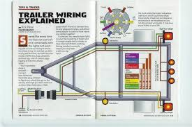 wiring diagram for trailers brakes the wiring diagram trailer mounted electric brake controller wiring diagram wiring diagram