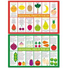 Seasonal Fruit And Veg Chart Uk Uk Seasonal Fruits Vegetables Postcards In 2019 Fruit In