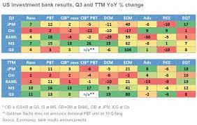 Goldman Sachs Special Focus Euromoney