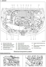 subaru engine bay diagram subaru wiring diagrams click image