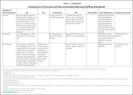 Report Sheet Template Nursing Report Sheet Template Hour Shift Form 24 Roster Jpickett Co