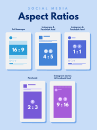 These are the official instagram sizes: How To Choose The Right Infographic Dimensions For Your Design