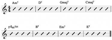 Easy Jazz Guitar Chords Guide Jamie Holroyd Guitar Jamie