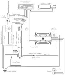 4 channel car amp wiring diagram gooddy org 4 channel amp wiring sub and 2 speakers at 4 Channel Car Amplifier Wiring Diagram