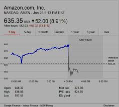 Amazon Stock Chart Live Domain Mondo Domainmondo Com Amazon Com Amzn Q4 2015