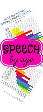 6 Best Tips To Fix A Lisp Articulation Speech Sound