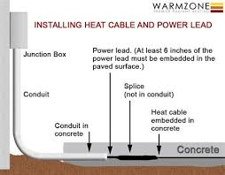 unique warm zone wiring diagrams pattern electrical diagram ideas Radient Heat Driveway heated driveway electric wiring diagram