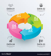Business Circle Arrows Infographic Template With Vector Image
