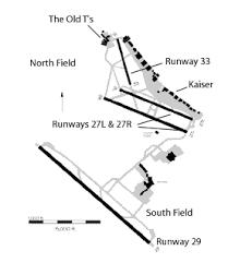 Sfo Runway Chart Notes