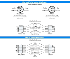 images of bargman 7 way trailer wiring diagram at mihella me tearing bargman wiring diagram images of bargman 7 way trailer wiring diagram at mihella me tearing