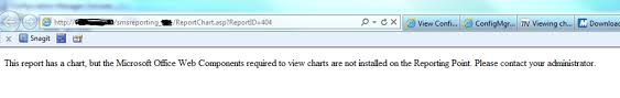 Office Chart Web Component But The Microsoft Office Web Components Required To View