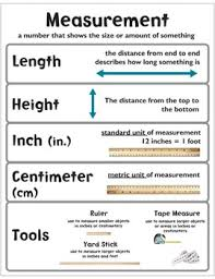 Units Of Measurement Anchor Charts Worksheets Teaching