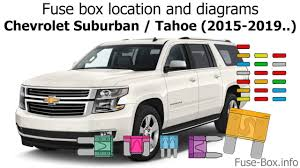 suburban fuse box wiring diagram technic fuse box location and diagrams chevrolet suburban tahoe 2015fuse box location and diagrams chevrolet suburban