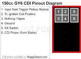 gy6 150cc ignition troubleshooting guide no spark? buggy depot Chinese Scooter Wiring Diagram at Wiring Diagram For 150cc Gy6 Scooter