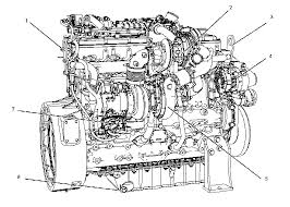 cat 3126 intake heater wiring diagram images cat c7 engine oil backhoe bmw 3 0 cs cat c7 oil pressure sending unit location