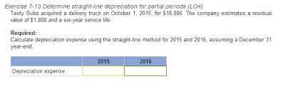 Straight Line Depreciation Equation Solved Exercise 7 13 Determine Straight Line Depreciation