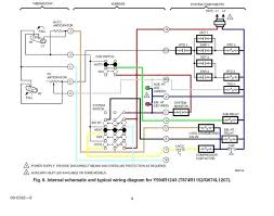 miller electric furnace wiring diagram regarding miller furnace miller furnace wiring diagram miller electric furnace wiring diagram regarding miller furnace wiring diagram electric amazing info in gas new