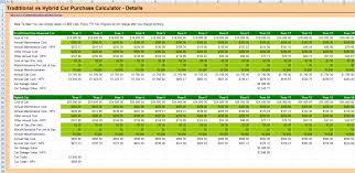 Free Traditional Vs Hybrid Car Purchase Analysis Calculator