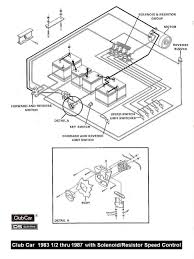1991 par car wiring diagram 1991 download wirning diagrams 1987 club car wiring diagram at Club Car 36v Wiring Diagram