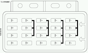 jeep fuse box diagram 1998 jeep wiring diagrams