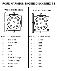 iat sensor voltage problems ford mustang forum 7 3 Wiring Harness Problems click image for larger version name harness02 (2) gif views 95 7.3 Powerstroke Valve Cover Wiring-Diagram