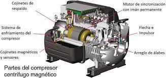 compresor de aire partes. existen compresor de aire partes