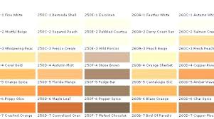 Shades of orange paint Benjamin Moore Interior Light Brown Paint Color Bedroom Large Size Of Ideas Beige Colour Clean Shades Orange Colors For Living Room Marvelous Home Lig Homedit Interior Light Brown Paint Color Bedroom Large Size Of Ideas Beige