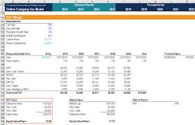 Financial Modeling For Beginners An Introductory Guide