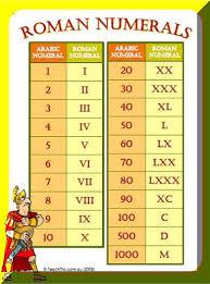 Roman Numerals Chart For Kids Roman Numeral Roman Numerals Chart Math Lessons Roman