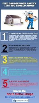 garage door repair denver best of 21 best infographics images on of 20 awesome garage