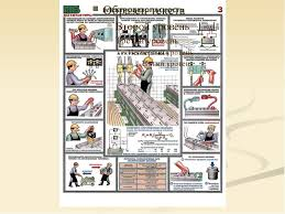 Читать реферат по безопасности жизнедеятельности Травмы  Рефератко работа № 691403 слайд № 3