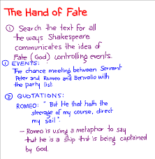 Romeo And Juliet Quotes About Fate Fascinating Romeo And Juliet Fate Essay Quote On Romeo And Juliet Love Essay