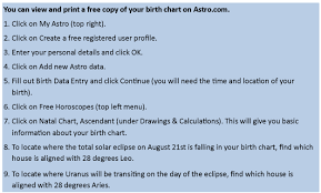 Birth Chart Antara Healing