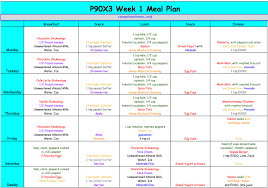 p90x3 meal prep p90x3 meal plan vegetarian meal plan weight loss meal plan