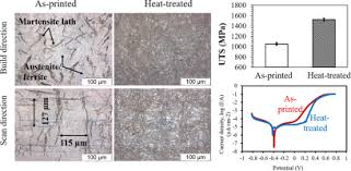 Microstructure Property Relationships Of 420 Stainless Steel