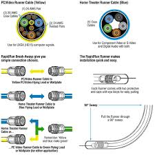 rapidrun modular cable system cableorganizer com application diagram