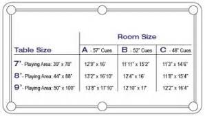 pool table room dimension diagram all about repair and wiring pool table room dimension diagram pooltableroomdimensionschart standard size pool table dimensions pool table room