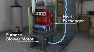 What's Inside Your Furnace - YouTube