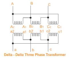 single three phase transformer vs bank of three single phase Loop Wiring Diagram Single Phase Transformer delta delta three phase transformer Single Phase Transformer Connections