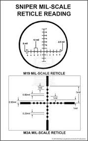 schematic symbols chart wiring diargram schematic symbols from sniper mil scale reticle card by redwiredesigns on