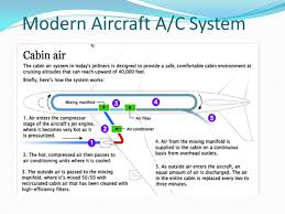 aircraft air conditioning system. 3 modern aircraft a/c system air conditioning